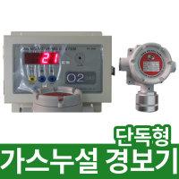 단독형 가스 누설 경보기 DS-3000 방폭형 독성