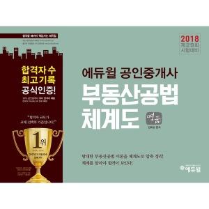 2018 에듀윌 공인중개사 부동산공법 체계도 - 상품 이미지
