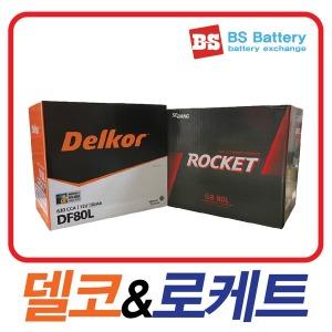 델코로케트 DIN59043 GB59042 올란도 크루즈디젤