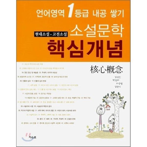 소설문학 핵심개념 (현대소설 + 고전소설) : 언어영역 1등급 내공 쌓기