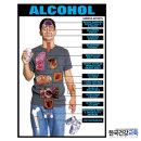 보건교육용품-알콜차트(음주예방교육자료)