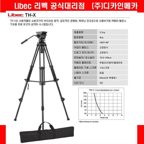 YG LIBEC 리벡 TH-X (TH-650HD 후속모델) / 와이지넷