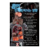 흡연예방/금연교구/금연캠페인/흡연교육/남자인체차트