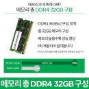 DDR4 32GB로 구성 (16GBx2)(Y540-15 전용)