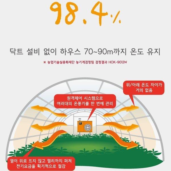70평이상 대용량 습식온풍기 대용량 농업용