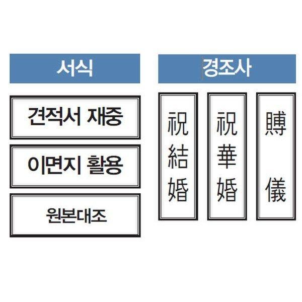 스마트스템프(경조사 B-Type)