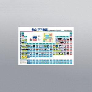 원소주기율표(코팅) /630460㎜(주)경인과학KSIC-4267
