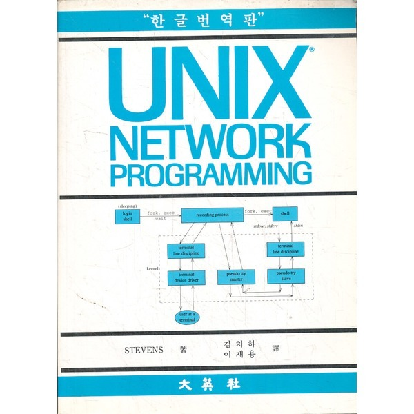 대영사 UNIX NETWORK PROGRAMMING(한글번역판)
