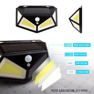 태양광 120LED(COB)벽부등/모션감지/3모드 센서등조명