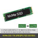 총 NVMe1TB 업그레이드 기존SSD 회수