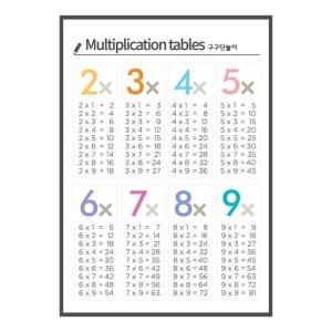 방수유아포스터 아기학습벽보 구구단표 A3 화이트