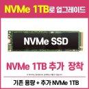 NVMe SSD 1TB (추가장착 + 서멀패드) EV001 옵션