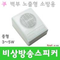 비상방송용스피커/백색/소방/안내방송/벽부노출형3W