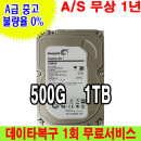 A�� �߰��ϵ� ����ũž �ϵ��ũ SATA  500G  1TB
