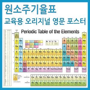 원소주기율표 영문수입포스터 알루미늄틀아크릴창액자