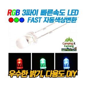 RGB 자동색상변환 라운드 직진형 LED(3파이 빠른속도)