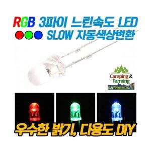 RGB 자동색상변환 라운드 직진형 LED(3파이 느린속도)
